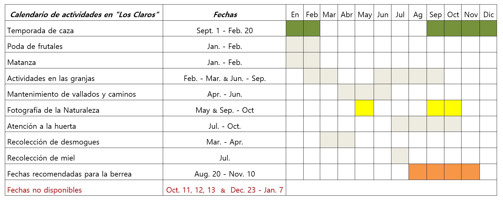 Calendario rural en Los Claros